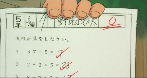 【爆笑】のび太がテストで0点を取る理由が発覚!その理由が笑えるwww